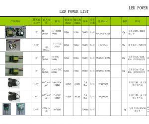 泰和山木最新产品系列:LED驱动电源