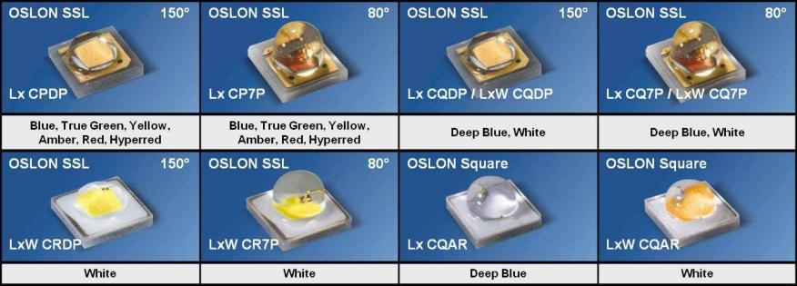 欧司朗推出新一代3030灯珠–LUW-CRAP是cqdp的升级换代产品