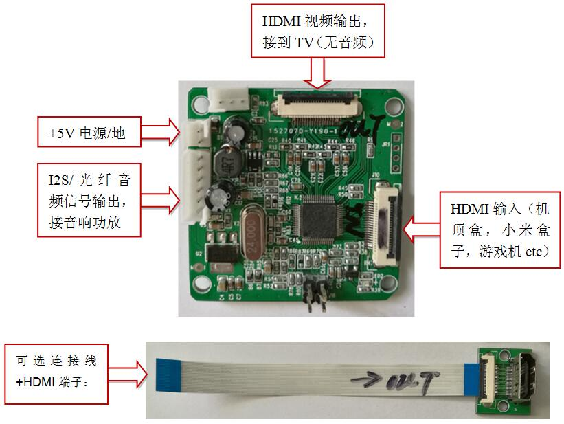 TS-HDMI-A02音频分离模组