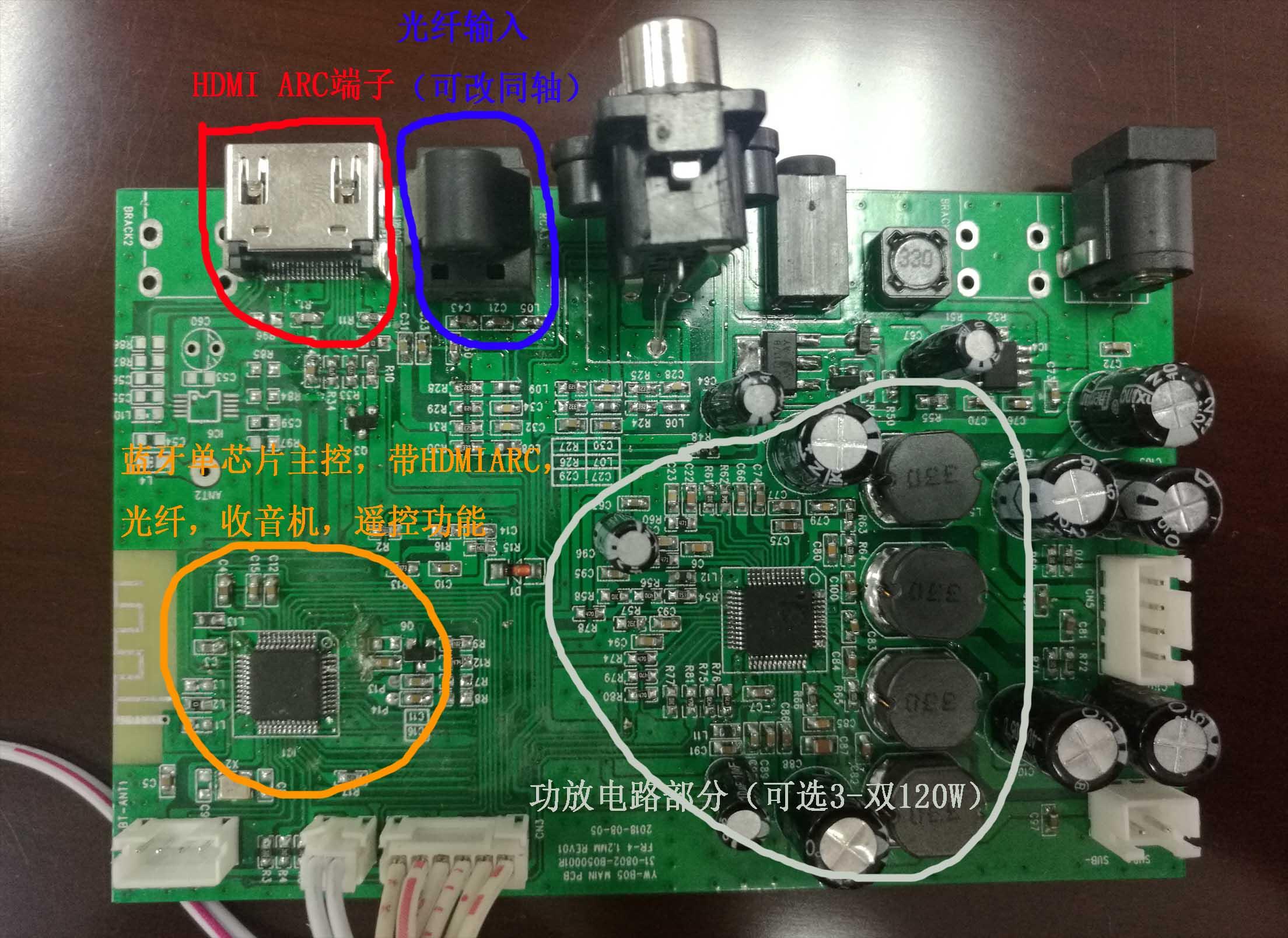 面对soundbar的蓝牙带HDMI ARC/光纤&同轴功能单芯片音响解决方案